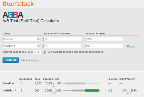 thumbtack-split-testing-calculator
