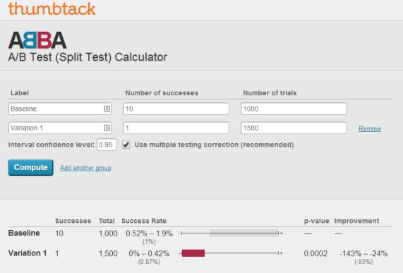 thumbtack-split-testing-calculator-fail