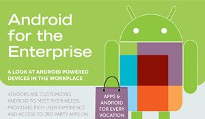 android-enterprise