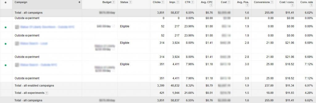 AdWords-Experiment-Segments-Not-Adding-Up