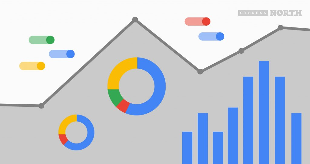 Google Data Studio Advanced Techniques Part One: Introduction, Blended Data, and Custom Metrics